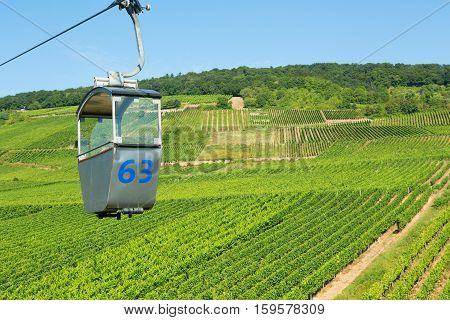 Cable Car In Rudesheim Am Rhein, Germany