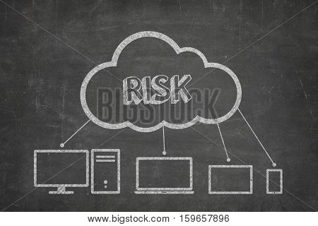 Risk concept on blackboard with computer icons