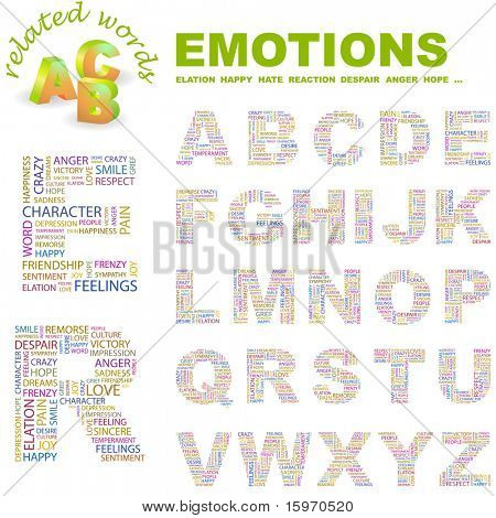 EMOTIONS. Wordcloud alphabet with different association terms.