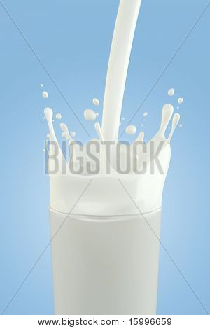 Splashing milk in a glass on a light blue background