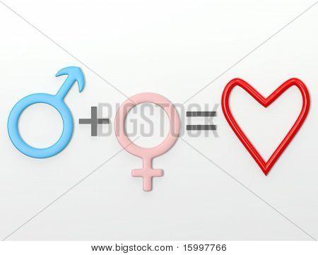 Female male sign