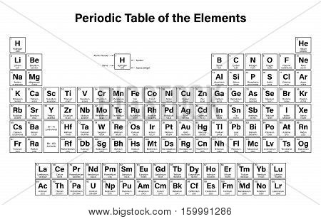 Periodic table elements vector vector photo bigstock periodic table of the elements vector illustration shows atomic number symbol name and urtaz Gallery