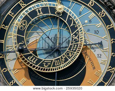 Famous astronomical clock in Prague, Czech Republic