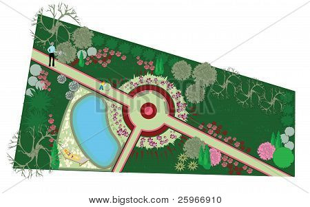The Idea Of Landscape Gardening