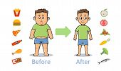 The Influence Of Diet On The Weight Of The Person. Young Man Before And After Diet And Fitness. Weig poster