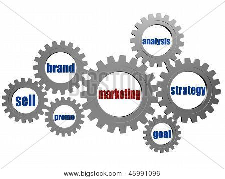 Marketing And Business Concept Words In Silver Grey Gears