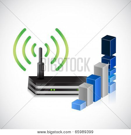 Router And Business Graph Illustration Design