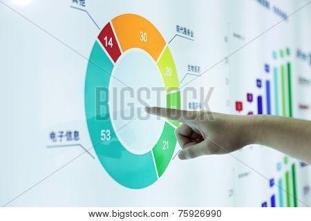 finger click the touch screen to analysis the financial report