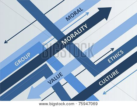 Dark and Light Long Arrows for Morality Concept Design with Moral, Group, Value, Ethics and Culture Texts on a Very Light Blue Background.
