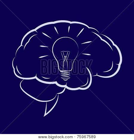 Symbol Of The Light Bulb Inside Human Brain