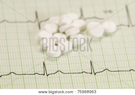 Tablets On Electrocardiogram