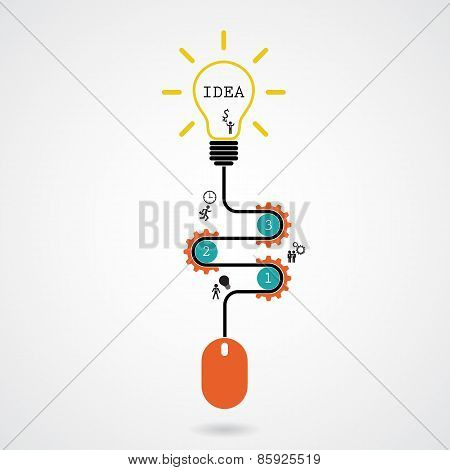 Creative Light Bulb Idea Concept And Computer Mouse Symbol. Progression Of Idea Concept.