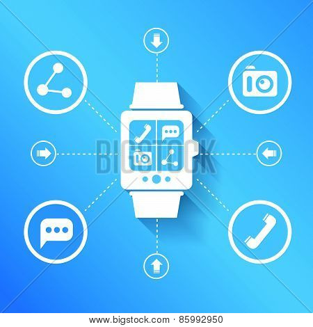 Smart Watch For Social Media