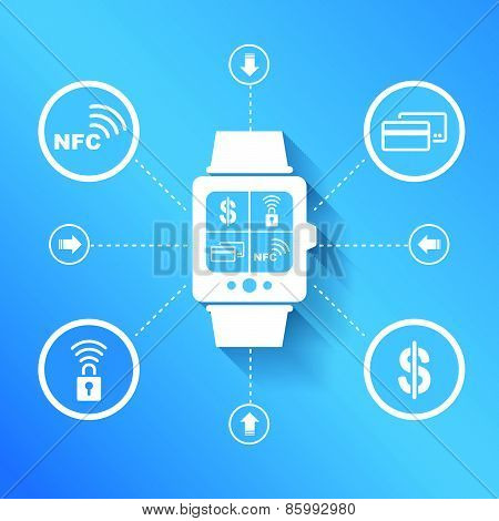 Smart Watch For Pay Shopping