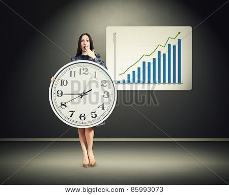 amazed woman with big clock over diagram on  dark wall