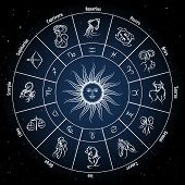 stock photo of pisces  - Zodiac circle with horoscope signs - JPG