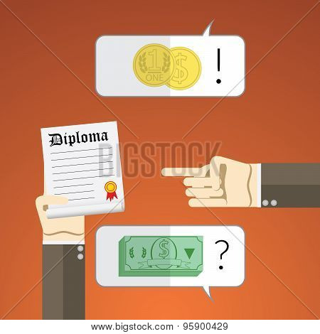 Flat Design Vector Illustration Concept For Interview With Diploma And Salary Nagotiation