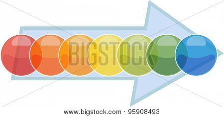 blank business strategy concept infographic process arrow diagram illustration Seven 7 steps