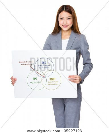 Business woman show with white banner for search engine marketing concept