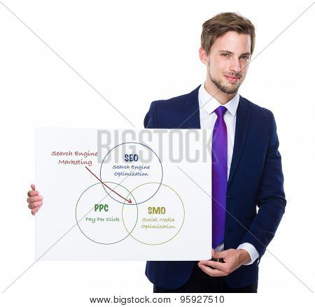 Man with white banner presenting search engine marketing concept