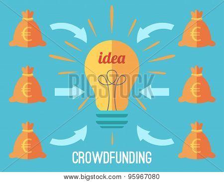 Crouwdfunding Concept