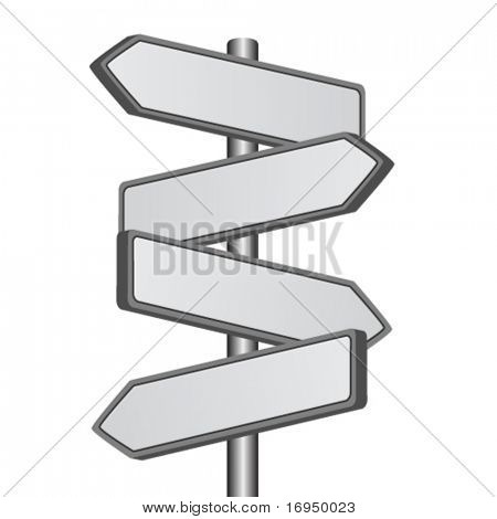 vector direction sign