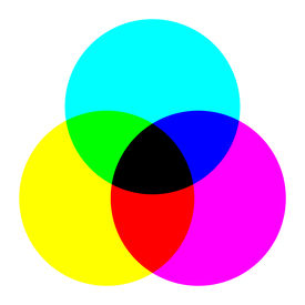 pic of color wheel  - Color spectrum wheel with three different colors on a white background - JPG