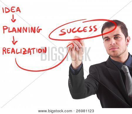Businessman writing a business plan