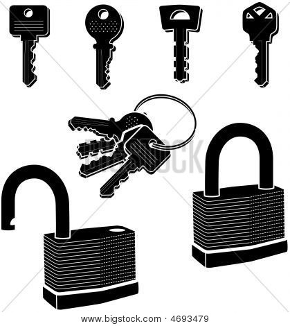 Key-lock-secure-safe