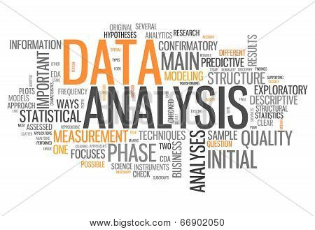 Word Cloud Data Analysis