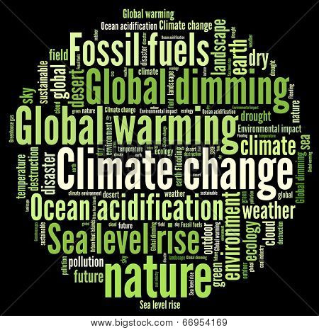 Climate Change in word collage