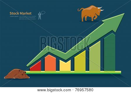 bear to bull stock market