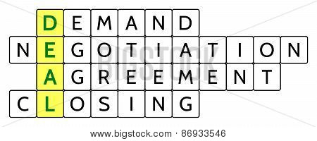Crossword puzzle for the word Deal and related words Demand, Negotiation, Agreement, Closing