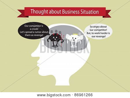Brain Business Situation Thought Inside Head
