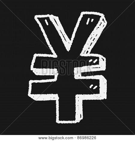 Doodle Renminbi