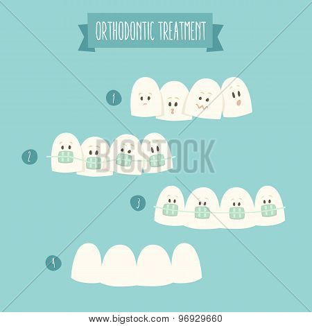 orthodontic treatment tooth braces vector