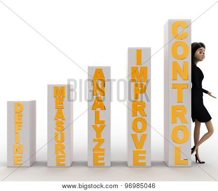 3D Woman With Basic Rules Of Growth Concept