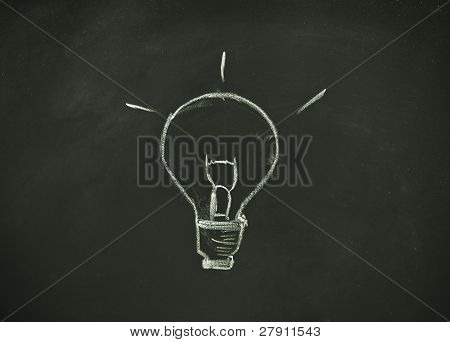Idea Blackboard