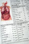 image of potassium  - medical and lab test report - JPG