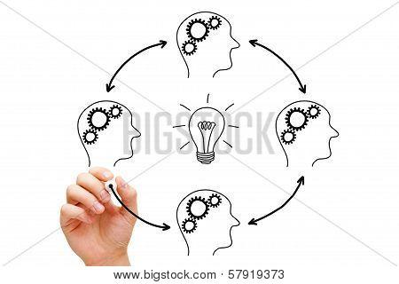 Teamwork Creativity Concept