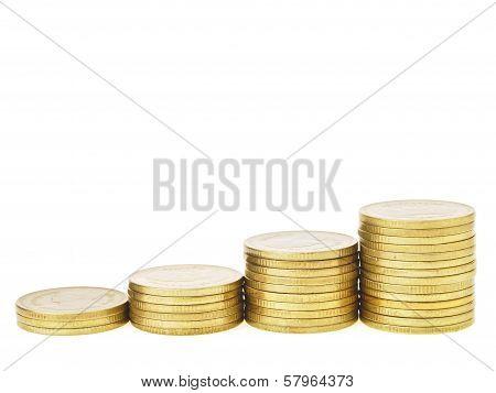 Linear Coin Graph