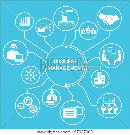 business manangement
