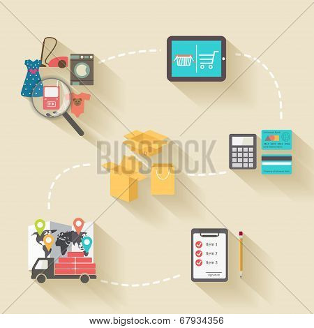 Internet shopping concept, flat design style with long shadows