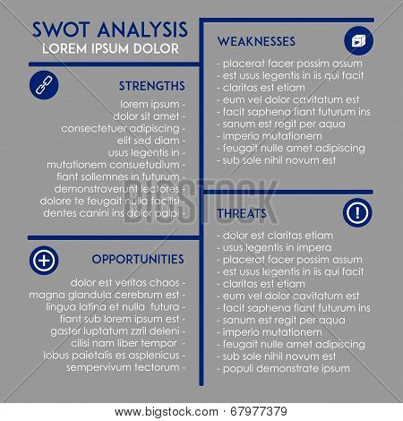 Editable SWOT analysis business template