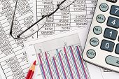 picture of profit  - a calculator is on a balance sheet figures are statistics - JPG