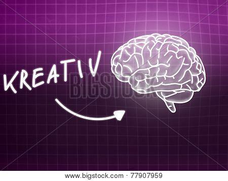 Kreativ Brain Background Knowledge Science Blackboard Pink