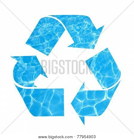 Save water recycle symbol