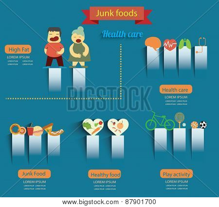 junk food and Healthy Food.illustration vector