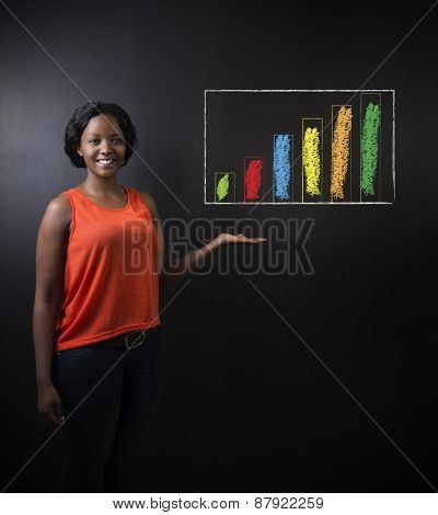 South African Or African American Woman Teacher Or Student Against Blackboard Background Chalk Bar G