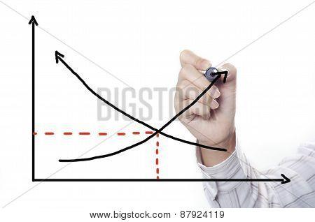 crossing graph